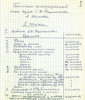 Тематико-экспозиционный план музея С.В. Рахманинова в Ивановке, составленный Н.Н. Емельяновой. Апрель 1979 г.