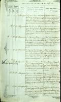 Запись в метрической книге Преображенской церкви села Бабино Тамбовского уезда о рождении Сергея Николаевича Сергеева 18 сентября 1875 года.