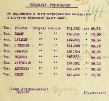 Ф. Р-3434. Оп.1. Д. 2. Л. 4