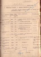 Схема размещения эвакогоспиталей, прибывающих в Тамбовскую область. Январь 1943 г.