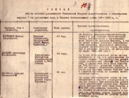 Список священнослужителей Тамбовской епархии, представленных к награждению медалью «За доблестный труд в Великой Отечественной войне 1941-1945 гг.». 2 декабря 1946 г.