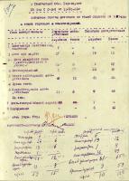 Ф. Р-3688. Оп. 1. Д. 501. Л. 41