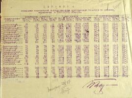 Ф. Р-3539. Оп. 1. Д. 69. Л. 1