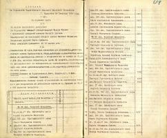 Приказ № 267 по Управлению Кирсановского уездного воинского начальника об отправке выздоровевших рядовых в действующую армию – в г. Тамбов в 60, 61 и 204 запасные батальоны. 24 сентября 1914 г. Ф. 510. Оп. 1. Д. 24. Л. 293, 294