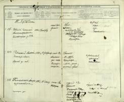 Из призывного списка по городу Тамбову. 1916 г. Ф. 503. Оп.1. Д. 148. Л. 3об., 4