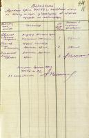 Ведомость архивного отдела УНКВД по Тамбовской области на выдачу удостоверений об отсрочке призыва по мобилизации. 23 июня 1941 г. Ф. Р-1489. Оп. 1. Д. 50. Л. 18