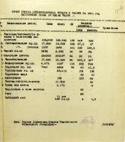 Отчёт отдела дореволюционных фондов о работе за 1941 год. Ф. Р-1489. Оп. 1. Д. 47. Л. 17