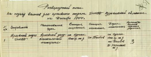План подачи вагонов для перевозки архивных документов из г. Кургана в Тамбов. 28 ноября 1944 г. Ф. Р-1489. Оп. 1. Д. 136. Л. 51